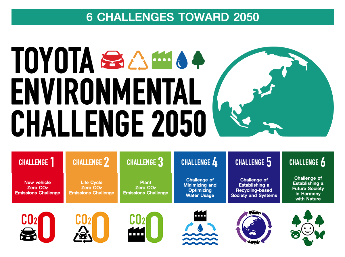 environment - toyota daihatsu engineering & manufacturing